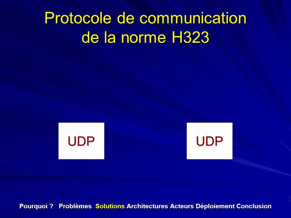 Protocole de communication de la norme H323 UDPUDP Pourquoi ? Problèmes Solutions Architectures Acteurs Déploiement Conclusion