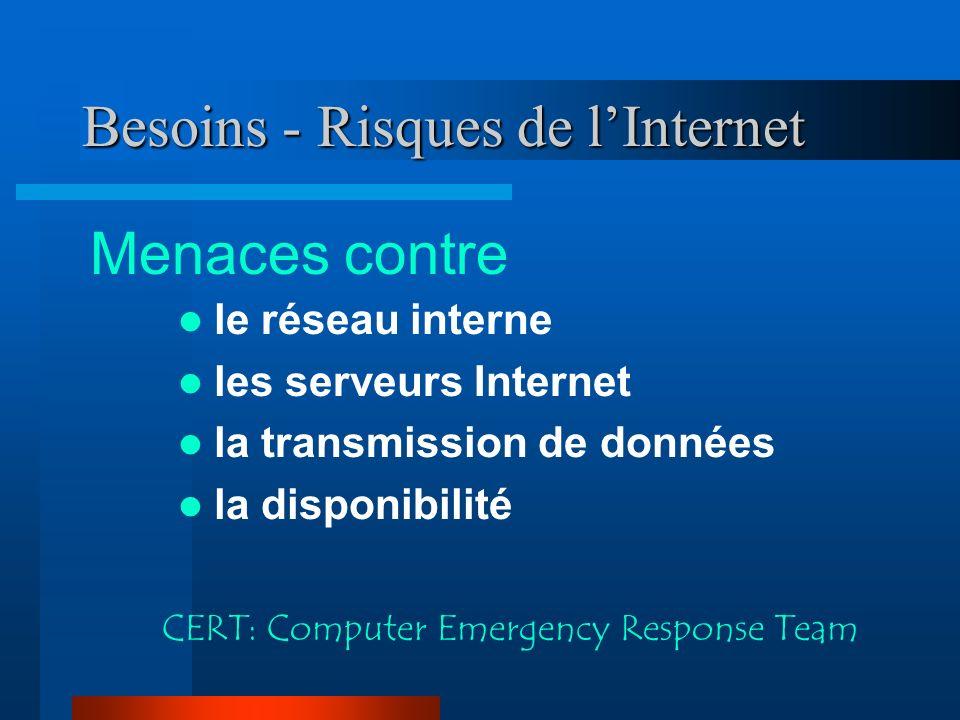Besoins - Protection Confiance entre réseaux .