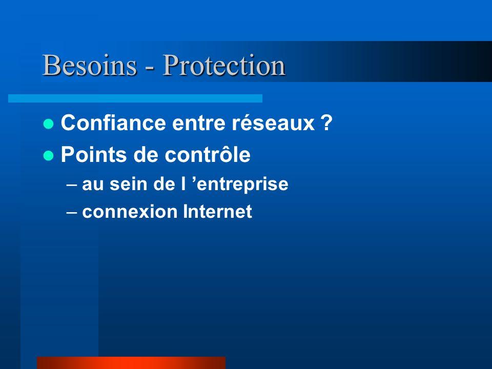 Besoins - Limitations « Social Engineering » Défense de périmètre Un firewall n est pas suffisant !