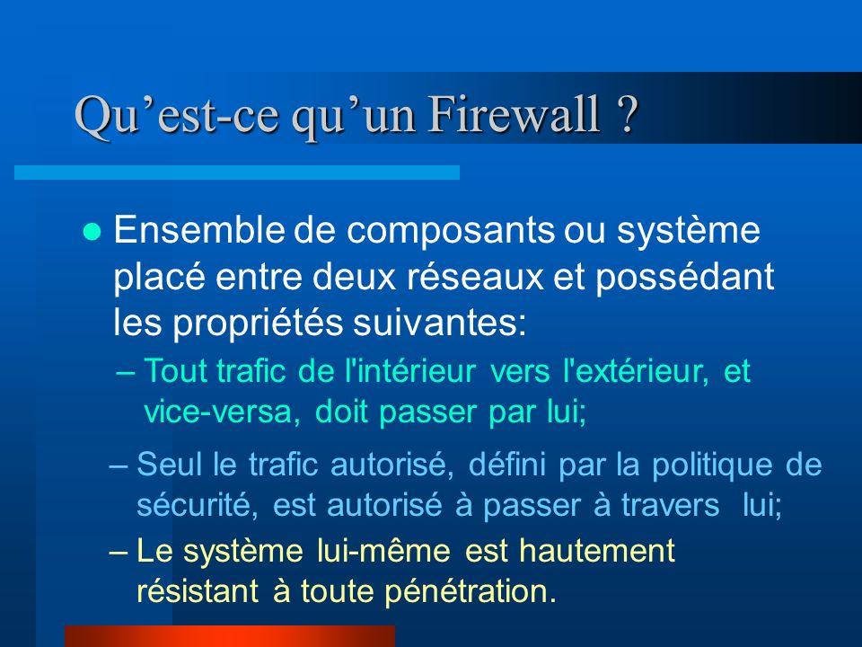 Techniques Firewall : le filtre Examen des datagrammes –daprès des règles précisesportant sur l @ source l @ destination le protocole utilisé Niveau 3 de l OSI