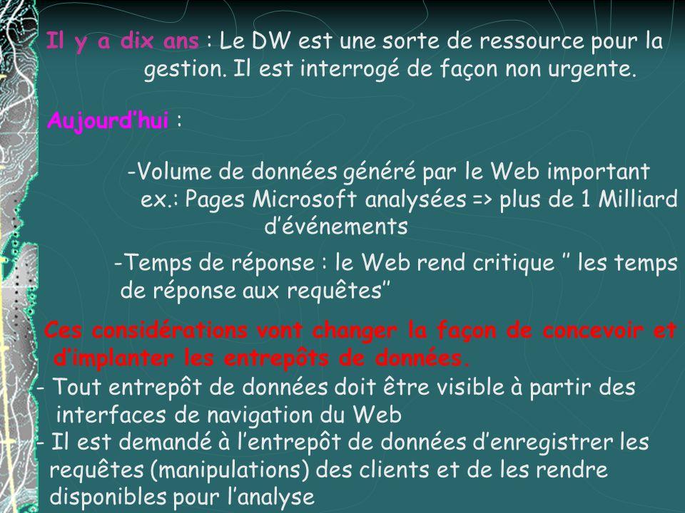 Il y a dix ans : Le DW est une sorte de ressource pour la gestion. Il est interrogé de façon non urgente. Aujourdhui : -Volume de données généré par l