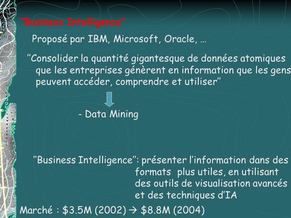 Business Intelligence Proposé par IBM, Microsoft, Oracle, … Consolider la quantité gigantesque de données atomiques que les entreprises génèrent en in