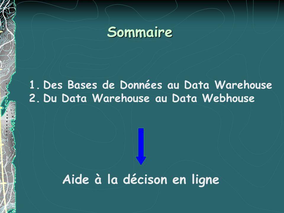 Sommaire 1.Des Bases de Données au Data Warehouse 2.Du Data Warehouse au Data Webhouse Aide à la décison en ligne