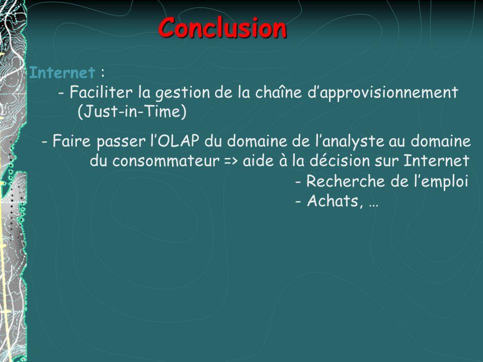 Internet : - Faciliter la gestion de la chaîne dapprovisionnement (Just-in-Time) Conclusion - Recherche de lemploi - Achats, … - Faire passer lOLAP du