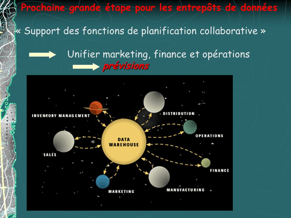 Prochaine grande étape pour les entrepôts de données « Support des fonctions de planification collaborative » Unifier marketing, finance et opérations