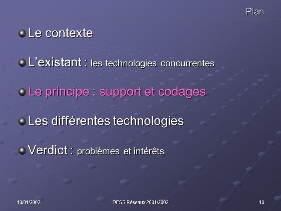 1010/01/2002DESS Réseaux 2001/2002 Plan Le contexte Lexistant : les technologies concurrentes Le principe : support et codages Les différentes technol