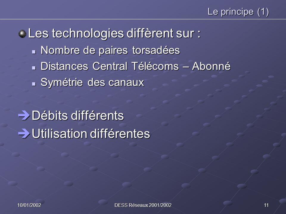 1110/01/2002DESS Réseaux 2001/2002 Le principe (1) Les technologies diffèrent sur : Nombre de paires torsadées Nombre de paires torsadées Distances Ce