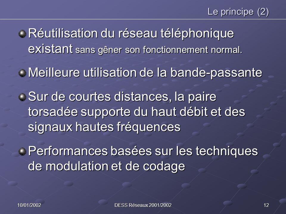 1210/01/2002DESS Réseaux 2001/2002 Le principe (2) Réutilisation du réseau téléphonique existant sans gêner son fonctionnement normal. Meilleure utili