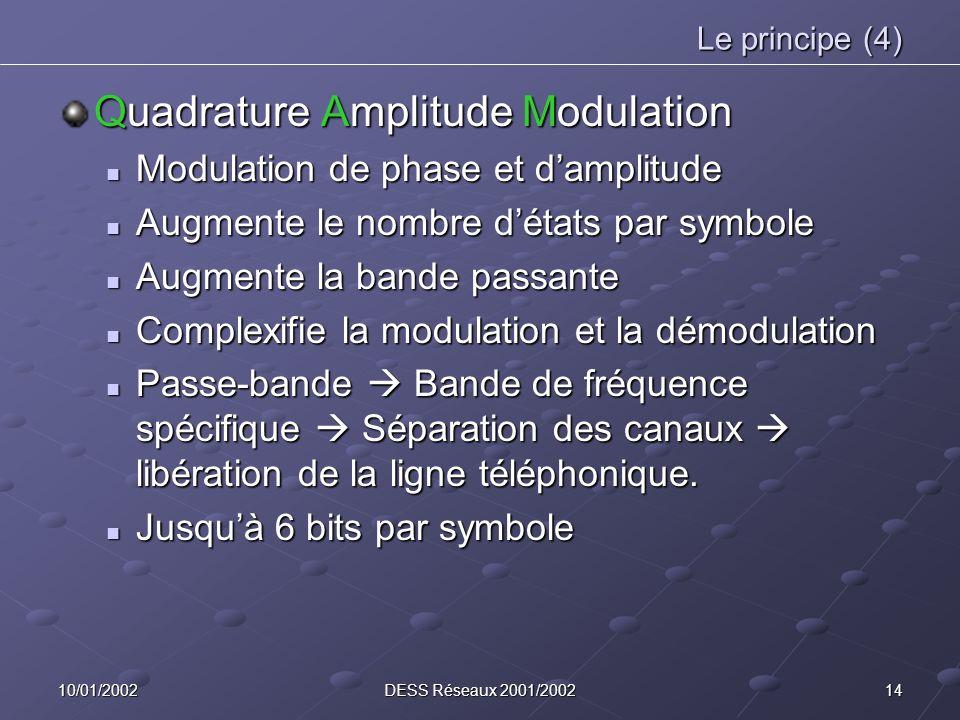 1410/01/2002DESS Réseaux 2001/2002 Le principe (4) Quadrature Amplitude Modulation Modulation de phase et damplitude Modulation de phase et damplitude
