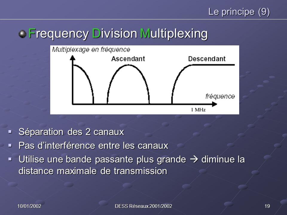 1910/01/2002DESS Réseaux 2001/2002 Le principe (9) Frequency Division Multiplexing Séparation des 2 canaux Séparation des 2 canaux Pas dinterférence e