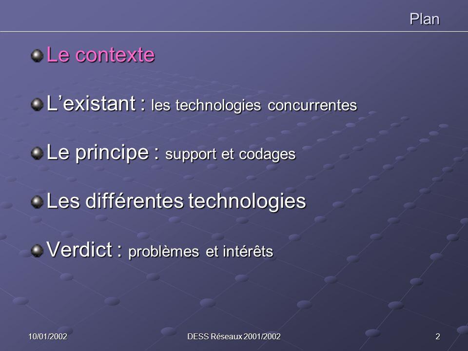 210/01/2002DESS Réseaux 2001/2002 Plan Le contexte Lexistant : les technologies concurrentes Le principe : support et codages Les différentes technologies Verdict : problèmes et intérêts