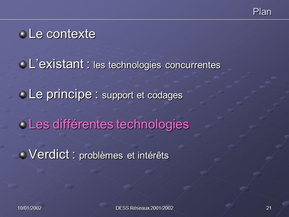 2110/01/2002DESS Réseaux 2001/2002 Plan Le contexte Lexistant : les technologies concurrentes Le principe : support et codages Les différentes technol