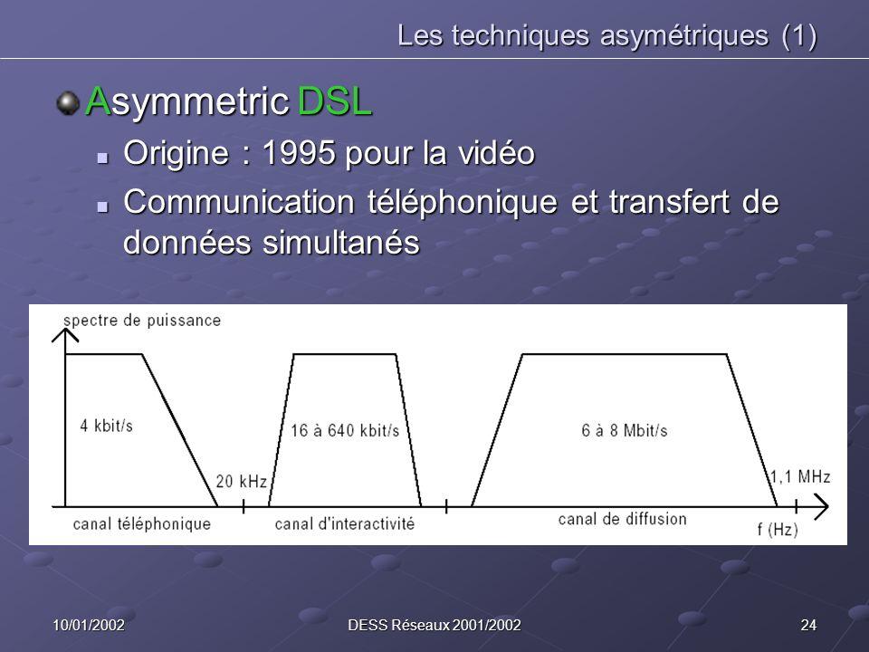 2410/01/2002DESS Réseaux 2001/2002 Les techniques asymétriques (1) Asymmetric DSL Origine : 1995 pour la vidéo Origine : 1995 pour la vidéo Communication téléphonique et transfert de données simultanés Communication téléphonique et transfert de données simultanés