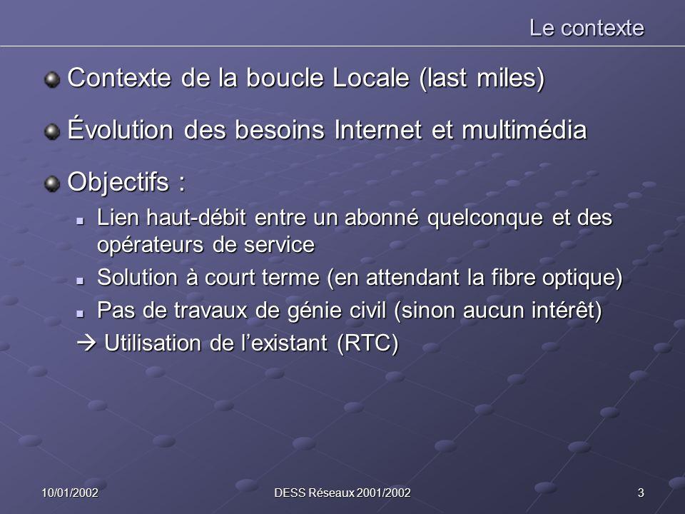 310/01/2002DESS Réseaux 2001/2002 Le contexte Contexte de la boucle Locale (last miles) Évolution des besoins Internet et multimédia Objectifs : Lien