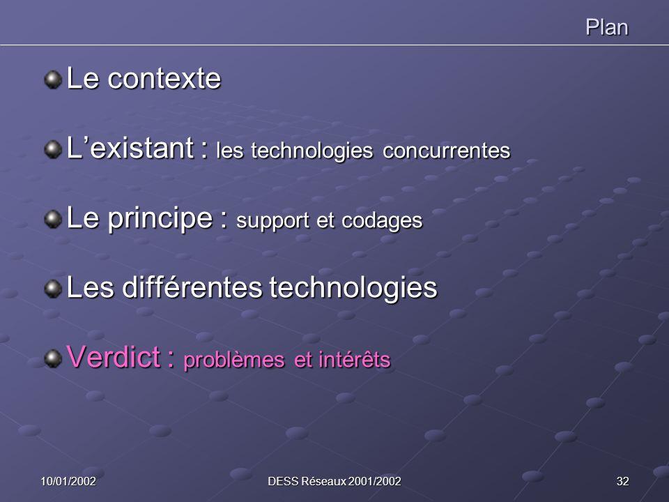 3210/01/2002DESS Réseaux 2001/2002 Plan Le contexte Lexistant : les technologies concurrentes Le principe : support et codages Les différentes technologies Verdict : problèmes et intérêts
