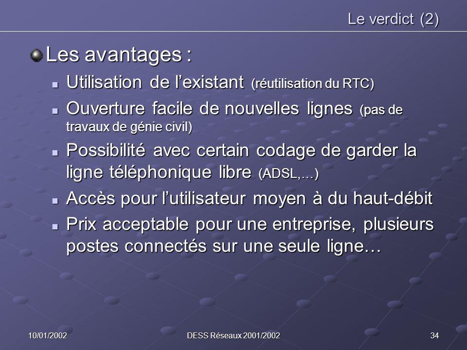 3410/01/2002DESS Réseaux 2001/2002 Le verdict (2) Les avantages : Utilisation de lexistant (réutilisation du RTC) Utilisation de lexistant (réutilisat