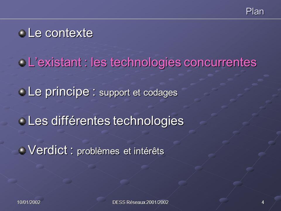 410/01/2002DESS Réseaux 2001/2002 Plan Le contexte Lexistant : les technologies concurrentes Le principe : support et codages Les différentes technolo