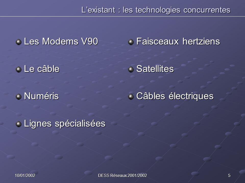 510/01/2002DESS Réseaux 2001/2002 Lexistant : les technologies concurrentes Les Modems V90 Le câble Numéris Lignes spécialisées Faisceaux hertziens Satellites Câbles électriques