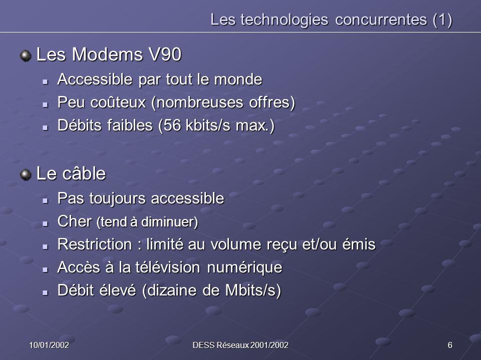 610/01/2002DESS Réseaux 2001/2002 Les technologies concurrentes (1) Les Modems V90 Accessible par tout le monde Accessible par tout le monde Peu coûteux (nombreuses offres) Peu coûteux (nombreuses offres) Débits faibles (56 kbits/s max.) Débits faibles (56 kbits/s max.) Le câble Pas toujours accessible Pas toujours accessible Cher (tend à diminuer) Cher (tend à diminuer) Restriction : limité au volume reçu et/ou émis Restriction : limité au volume reçu et/ou émis Accès à la télévision numérique Accès à la télévision numérique Débit élevé (dizaine de Mbits/s) Débit élevé (dizaine de Mbits/s)