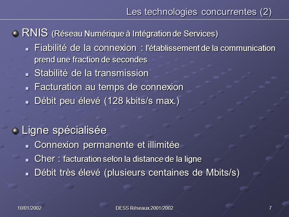 710/01/2002DESS Réseaux 2001/2002 Les technologies concurrentes (2) RNIS (Réseau Numérique à Intégration de Services) Fiabilité de la connexion : l établissement de la communication prend une fraction de secondes Fiabilité de la connexion : l établissement de la communication prend une fraction de secondes Stabilité de la transmission Stabilité de la transmission Facturation au temps de connexion Facturation au temps de connexion Débit peu élevé (128 kbits/s max.) Débit peu élevé (128 kbits/s max.) Ligne spécialisée Connexion permanente et illimitée Connexion permanente et illimitée Cher : facturation selon la distance de la ligne Cher : facturation selon la distance de la ligne Débit très élevé (plusieurs centaines de Mbits/s) Débit très élevé (plusieurs centaines de Mbits/s)