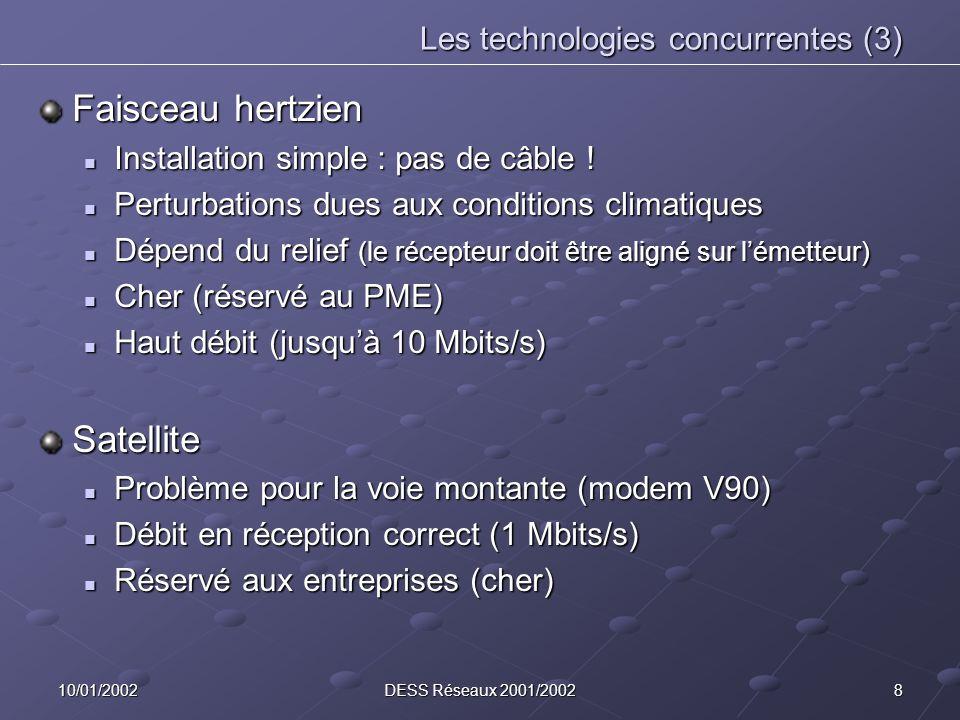 2910/01/2002DESS Réseaux 2001/2002 Les techniques asymétriques (6) Very high bit-rate DSL Gros débit ( 50 Mbits/s) Gros débit ( 50 Mbits/s) Très courte distance (300 m) Très courte distance (300 m) Complète une infrastructure FTTC Complète une infrastructure FTTC Reste encore des problèmes à résoudre Reste encore des problèmes à résoudre Télécoms ONU Fibre optique Modem VSDL Modem VSDL paire torsadée < 1500 m