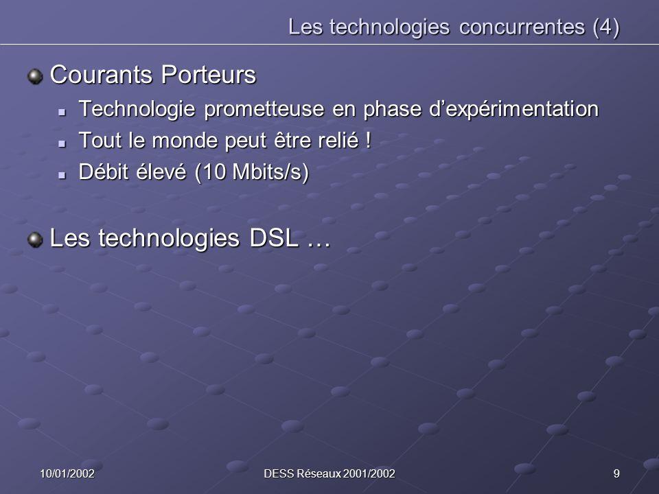 910/01/2002DESS Réseaux 2001/2002 Les technologies concurrentes (4) Courants Porteurs Technologie prometteuse en phase dexpérimentation Technologie pr