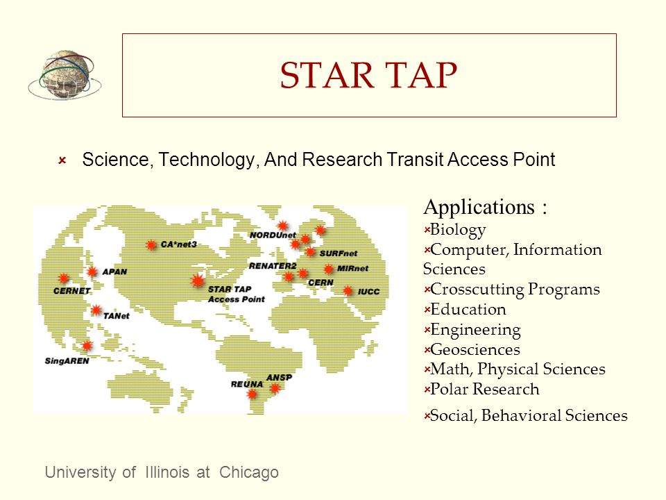 STAR TAP Science, Technology, And Research Transit Access Point Applications : Biology Computer, Information Sciences Crosscutting Programs Education Engineering Geosciences Math, Physical Sciences Polar Research Social, Behavioral Sciences University of Illinois at Chicago