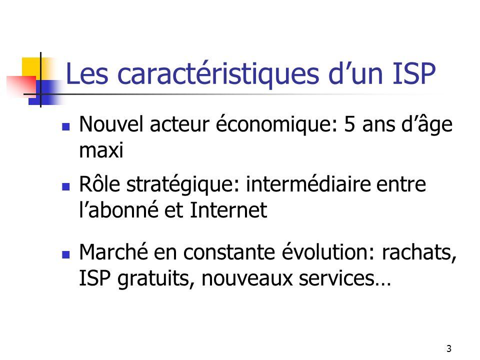 3 Les caractéristiques dun ISP Nouvel acteur économique: 5 ans dâge maxi Rôle stratégique: intermédiaire entre labonné et Internet Marché en constante évolution: rachats, ISP gratuits, nouveaux services…