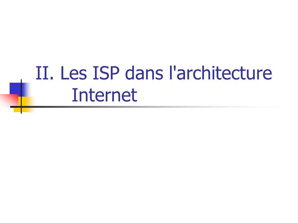 18 Mise en place de VPN But: mutualisation des ressources et simuler un réseau privé sécurisé ISP: gestion des tunnels, de la sécurité, bouts des tunnels (routeurs, firewalls, commutateurs)