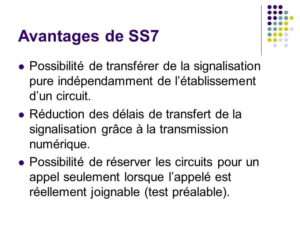 Avantages de SS7 Possibilité de transférer de la signalisation pure indépendamment de létablissement dun circuit. Réduction des délais de transfert de