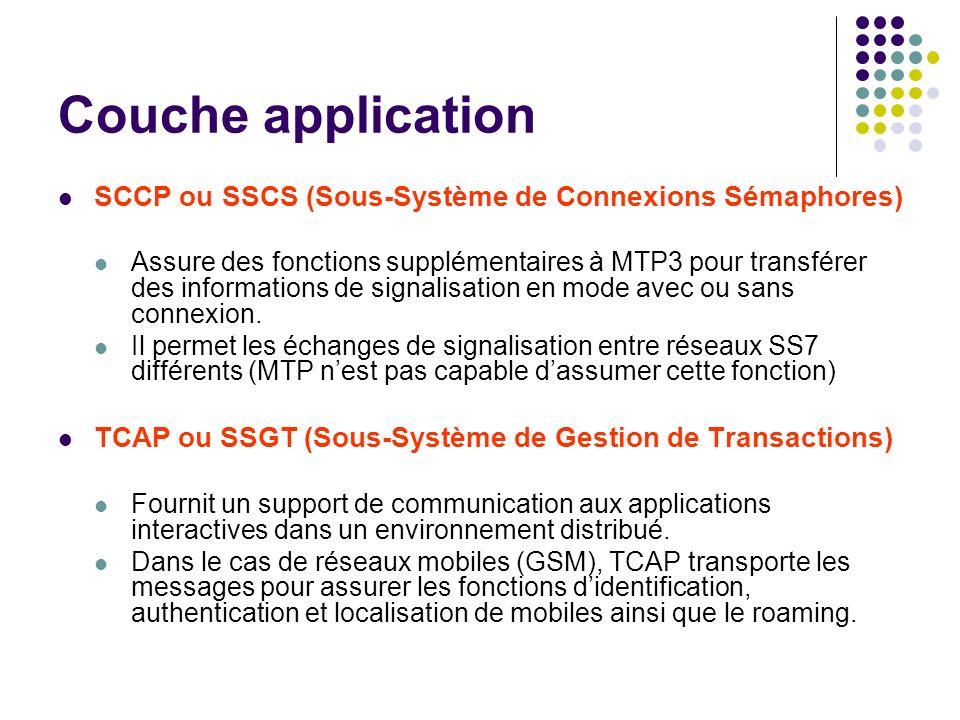 Couche application SCCP ou SSCS (Sous-Système de Connexions Sémaphores) Assure des fonctions supplémentaires à MTP3 pour transférer des informations d