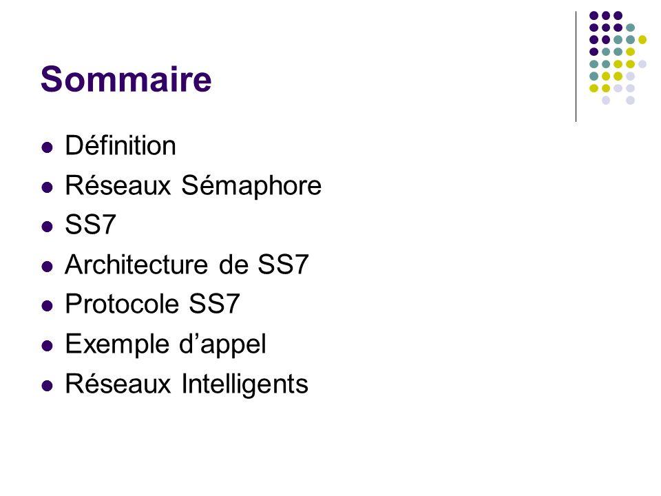 Sommaire Définition Réseaux Sémaphore SS7 Architecture de SS7 Protocole SS7 Exemple dappel Réseaux Intelligents