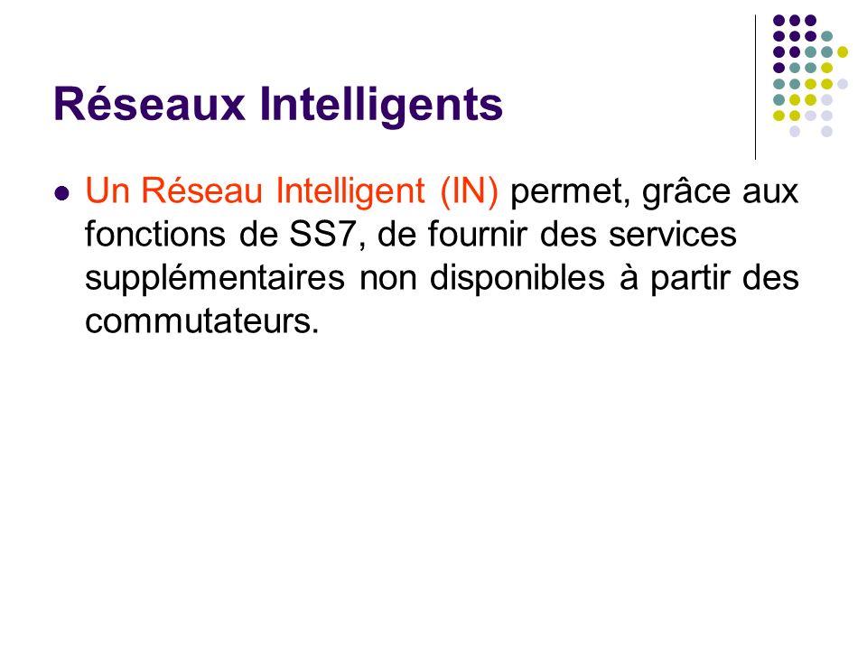 Réseaux Intelligents Un Réseau Intelligent (IN) permet, grâce aux fonctions de SS7, de fournir des services supplémentaires non disponibles à partir d