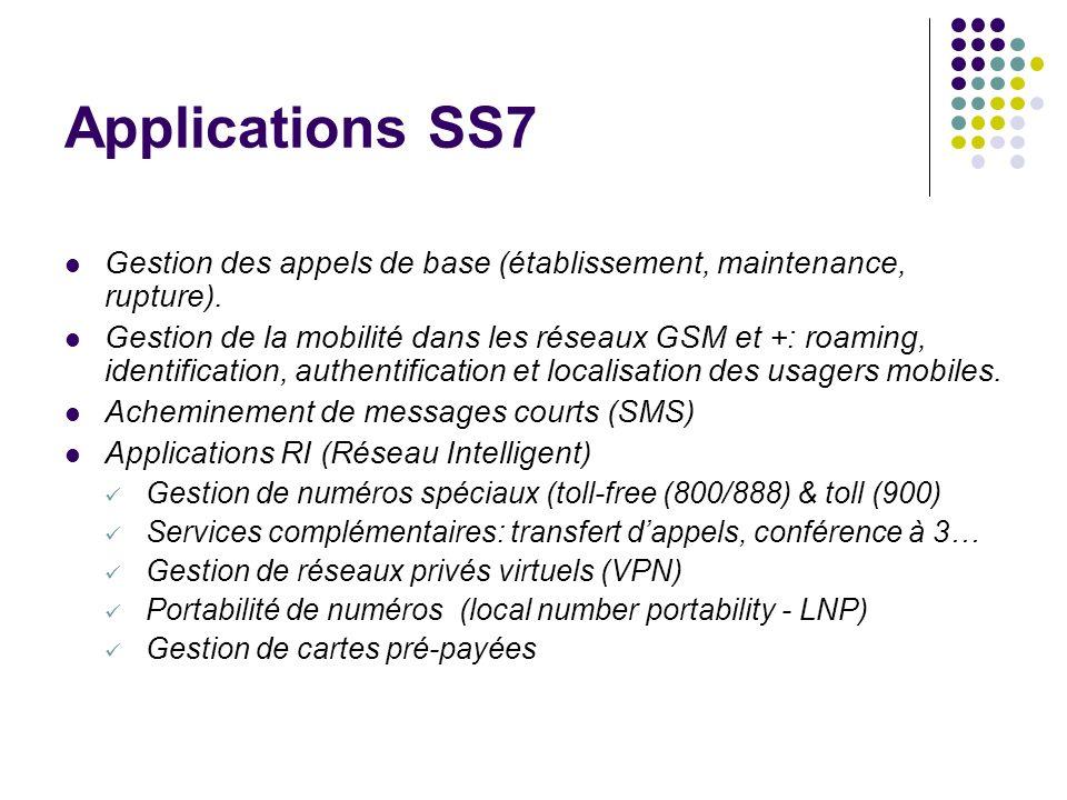 Applications SS7 Gestion des appels de base (établissement, maintenance, rupture). Gestion de la mobilité dans les réseaux GSM et +: roaming, identifi