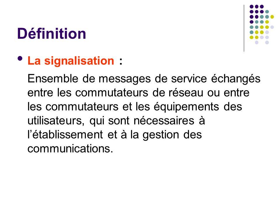 Définition La signalisation : Ensemble de messages de service échangés entre les commutateurs de réseau ou entre les commutateurs et les équipements d