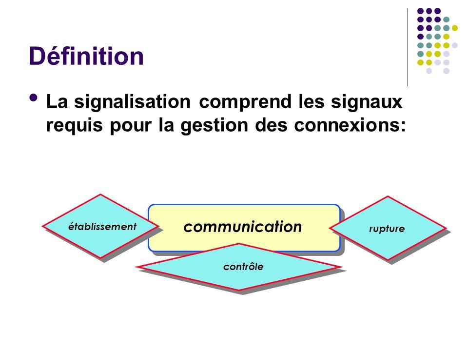 Définition La signalisation comprend les signaux requis pour la gestion des connexions: communication établissement rupture contrôle