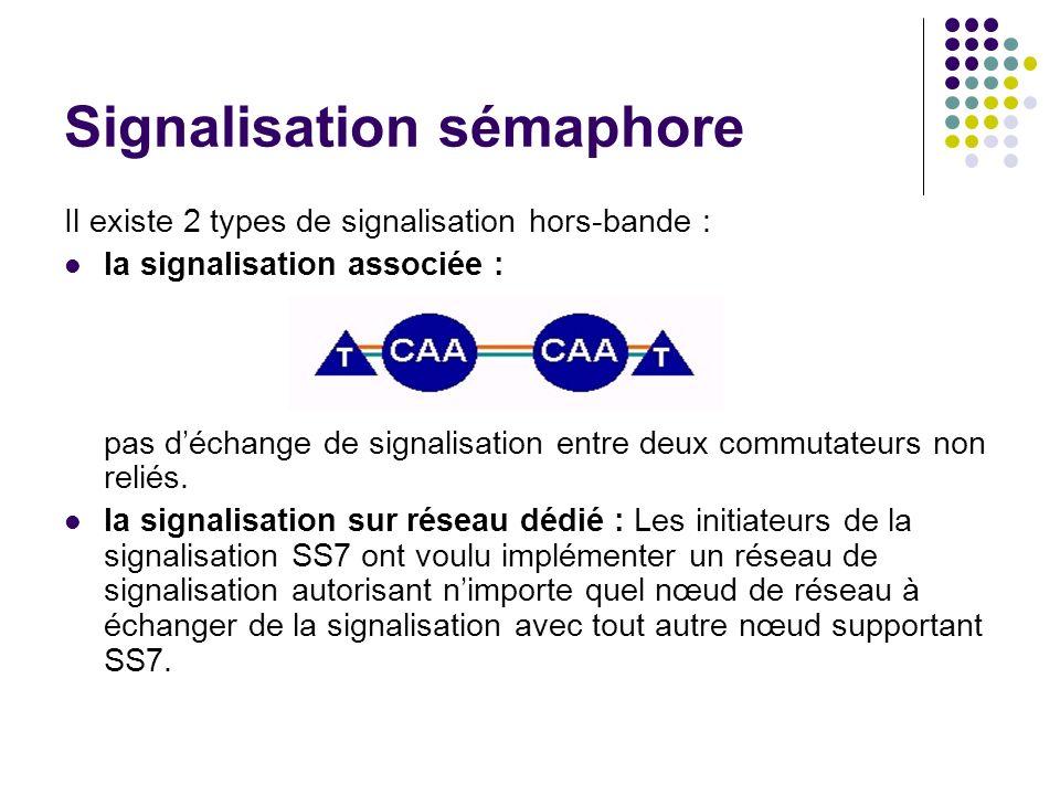 Signalisation sémaphore Il existe 2 types de signalisation hors-bande : la signalisation associée : pas déchange de signalisation entre deux commutate
