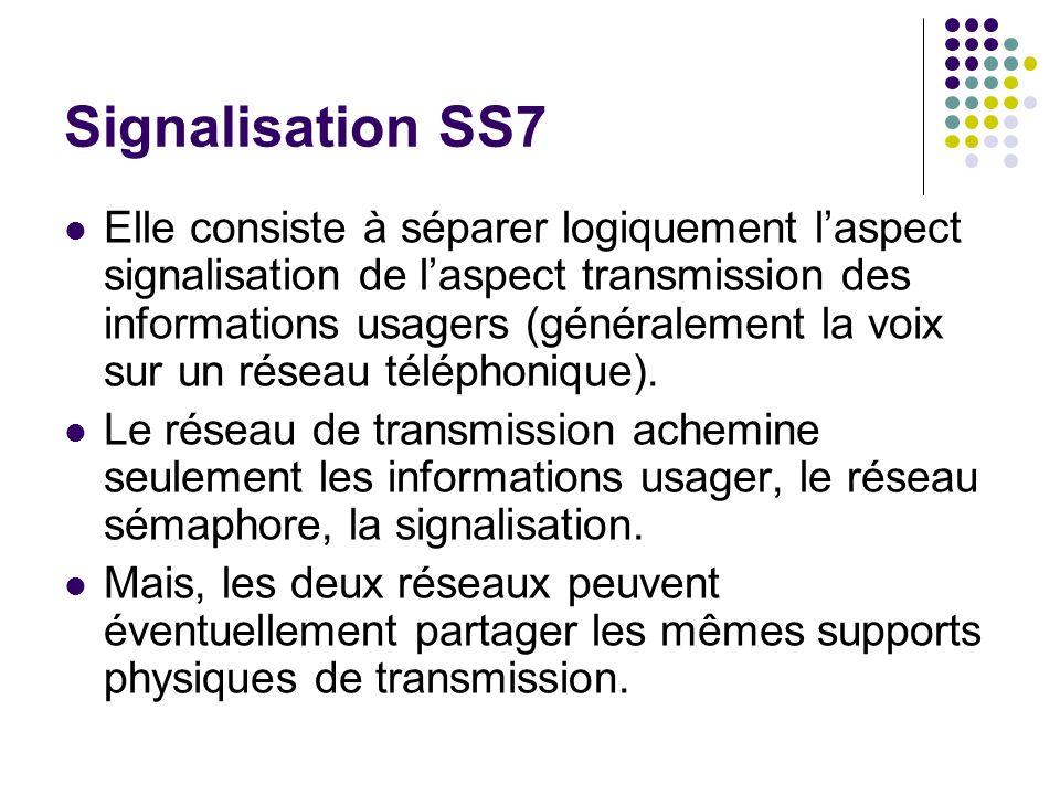 Couche application SCCP ou SSCS (Sous-Système de Connexions Sémaphores) Assure des fonctions supplémentaires à MTP3 pour transférer des informations de signalisation en mode avec ou sans connexion.