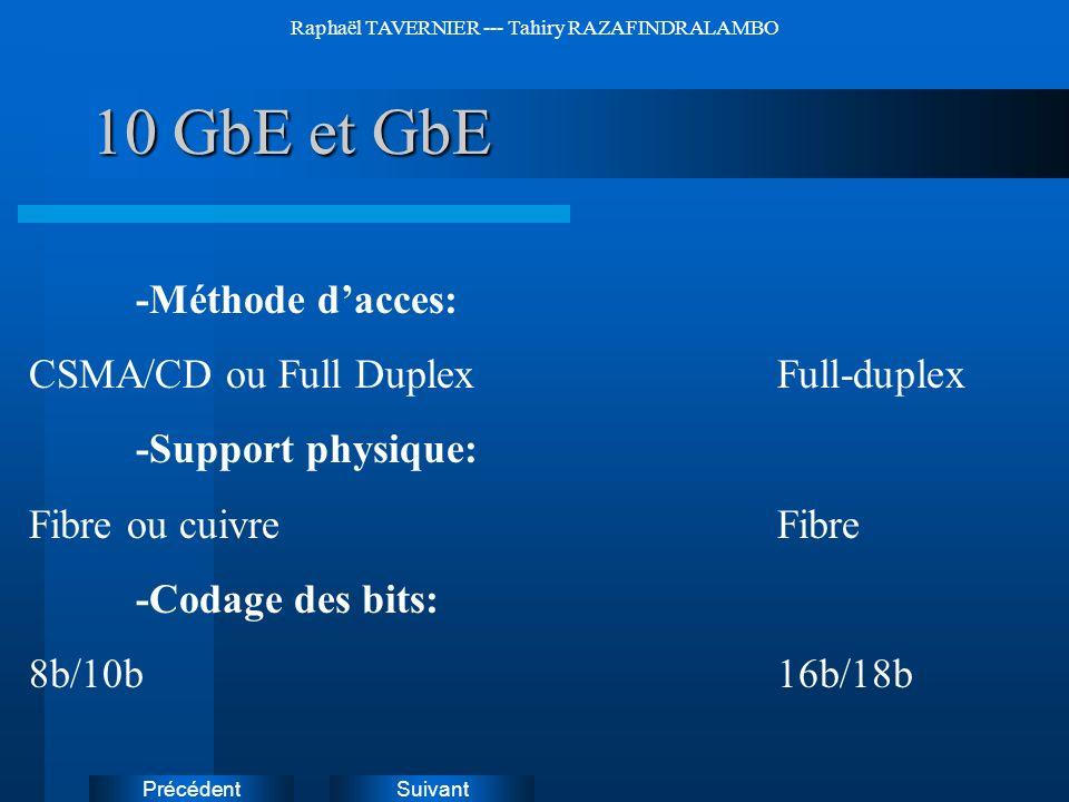 SuivantPrécédent Raphaël TAVERNIER --- Tahiry RAZAFINDRALAMBO 10 GbE et GbE -Méthode dacces: CSMA/CD ou Full DuplexFull-duplex -Support physique: Fibr