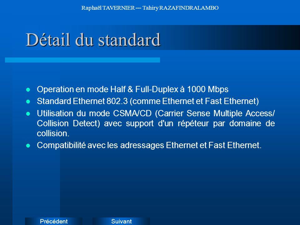 SuivantPrécédent Raphaël TAVERNIER --- Tahiry RAZAFINDRALAMBO Détail du standard Operation en mode Half & Full-Duplex à 1000 Mbps Standard Ethernet 80