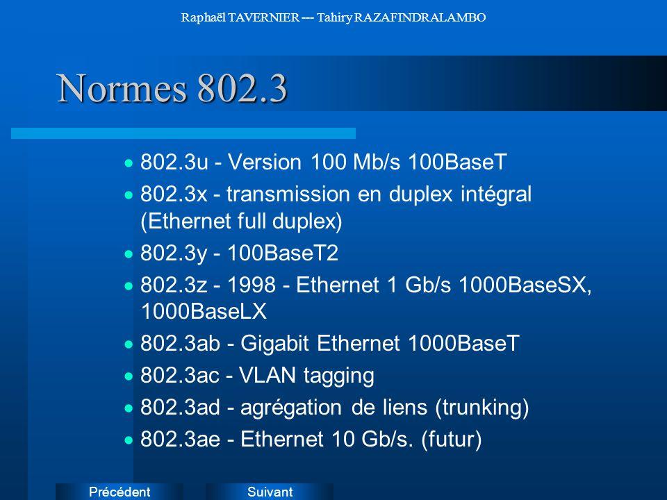 SuivantPrécédent Raphaël TAVERNIER --- Tahiry RAZAFINDRALAMBO Normes 802.3 802.3u - Version 100 Mb/s 100BaseT 802.3x - transmission en duplex intégral