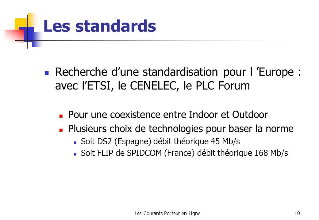 Les Courants Porteur en Ligne10 Les standards Recherche dune standardisation pour l Europe : avec lETSI, le CENELEC, le PLC Forum Pour une coexistence