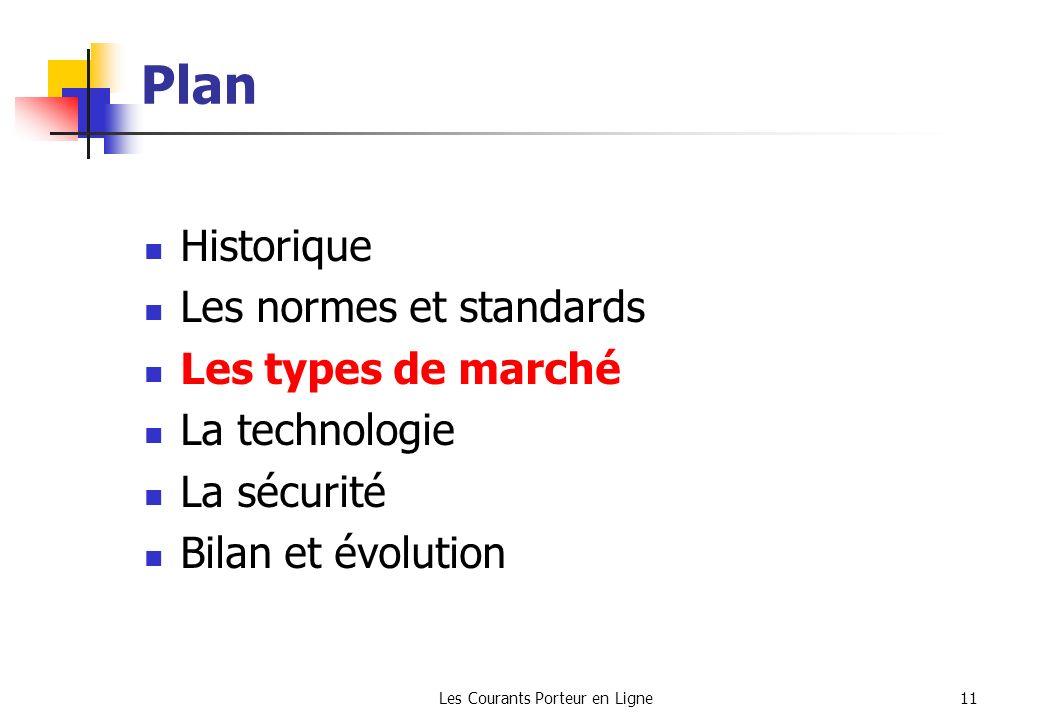 Les Courants Porteur en Ligne11 Plan Historique Les normes et standards Les types de marché La technologie La sécurité Bilan et évolution