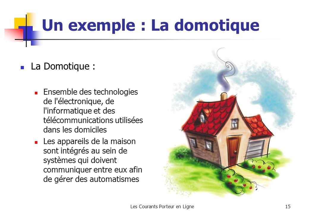 Les Courants Porteur en Ligne15 Un exemple : La domotique La Domotique : Ensemble des technologies de l'électronique, de l'informatique et des télécom
