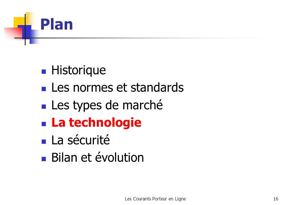 Les Courants Porteur en Ligne16 Plan Historique Les normes et standards Les types de marché La technologie La sécurité Bilan et évolution