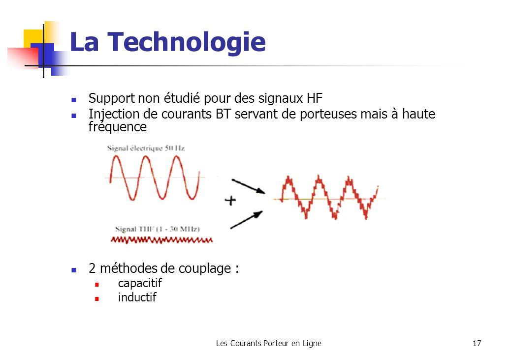 Les Courants Porteur en Ligne17 La Technologie Support non étudié pour des signaux HF Injection de courants BT servant de porteuses mais à haute fréqu