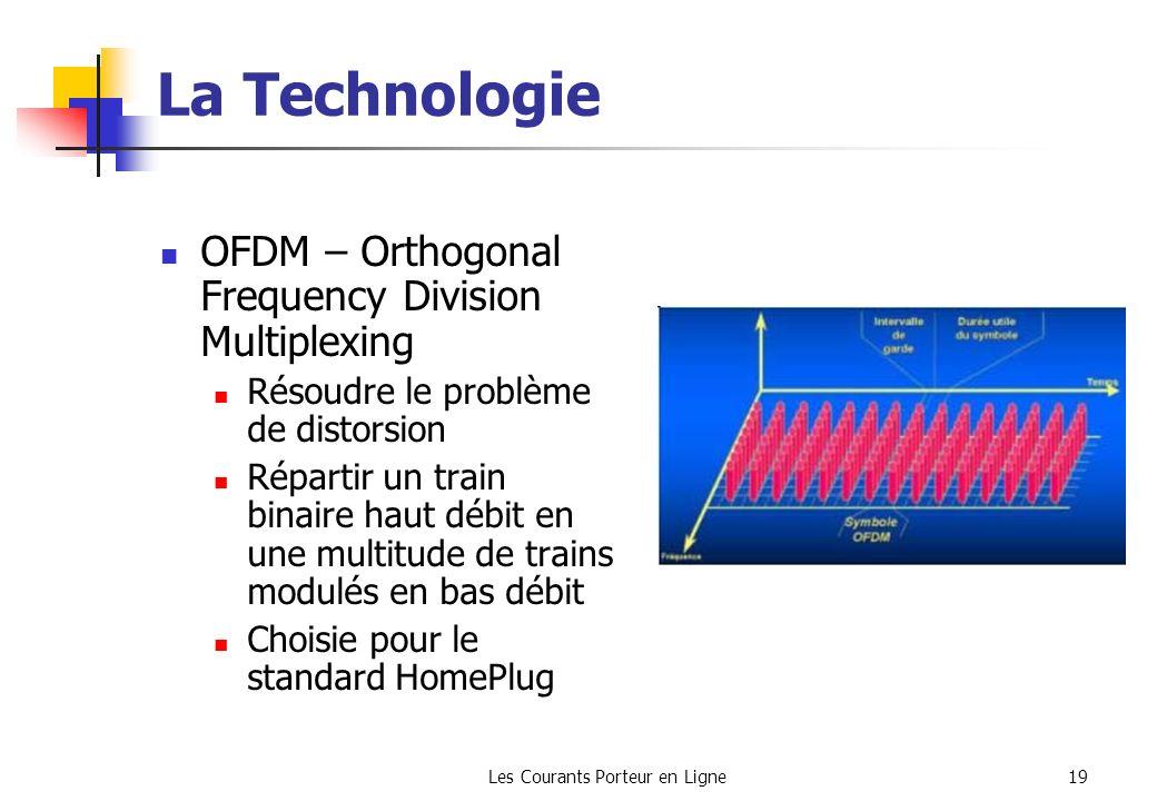 Les Courants Porteur en Ligne19 La Technologie OFDM – Orthogonal Frequency Division Multiplexing Résoudre le problème de distorsion Répartir un train