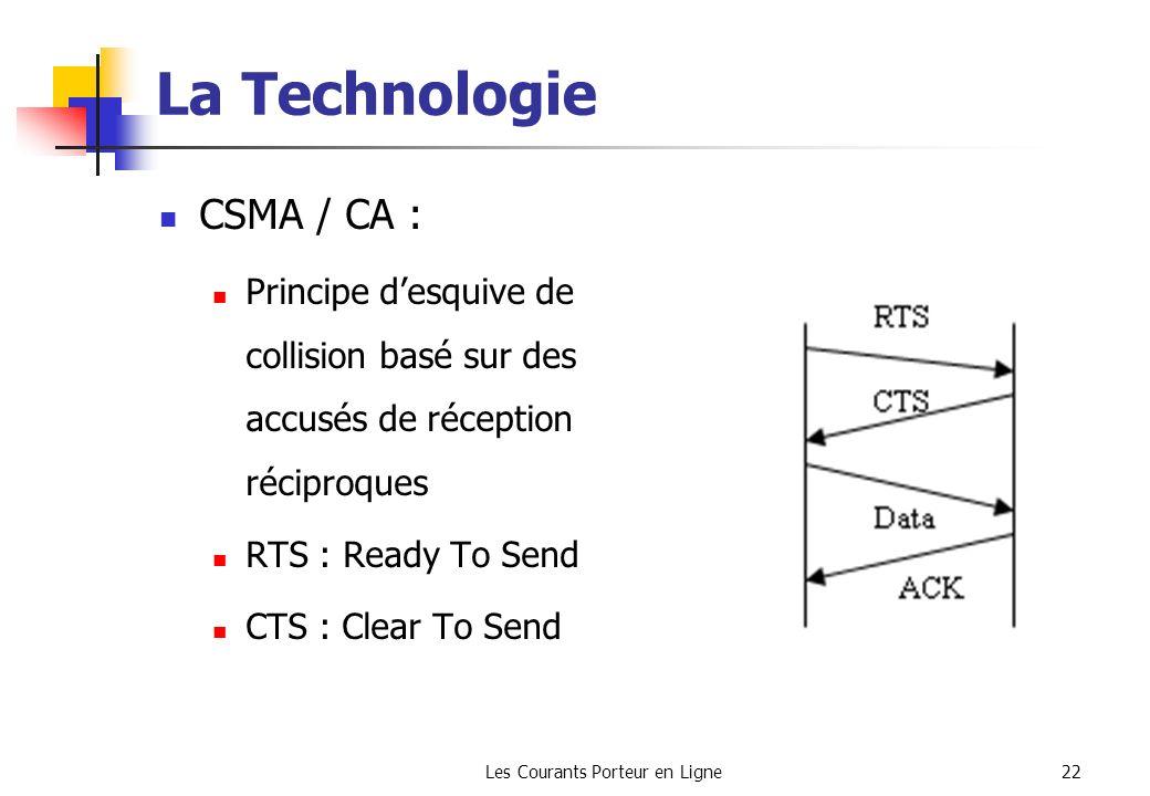 Les Courants Porteur en Ligne22 La Technologie CSMA / CA : Principe desquive de collision basé sur des accusés de réception réciproques RTS : Ready To