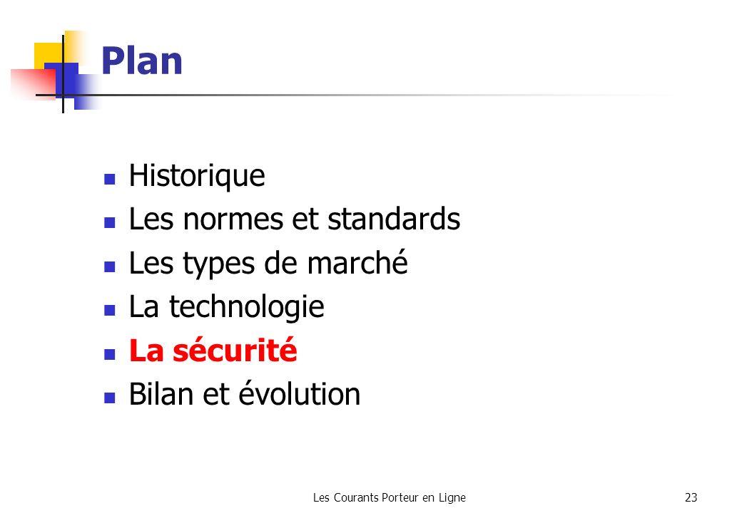 Les Courants Porteur en Ligne23 Plan Historique Les normes et standards Les types de marché La technologie La sécurité Bilan et évolution