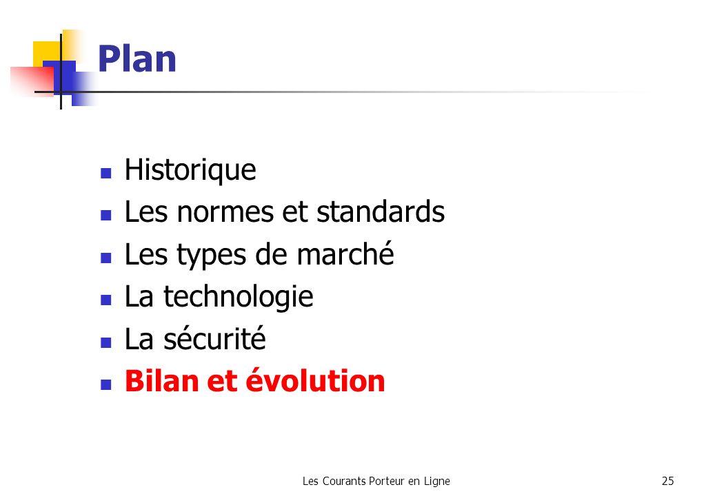 Les Courants Porteur en Ligne25 Plan Historique Les normes et standards Les types de marché La technologie La sécurité Bilan et évolution